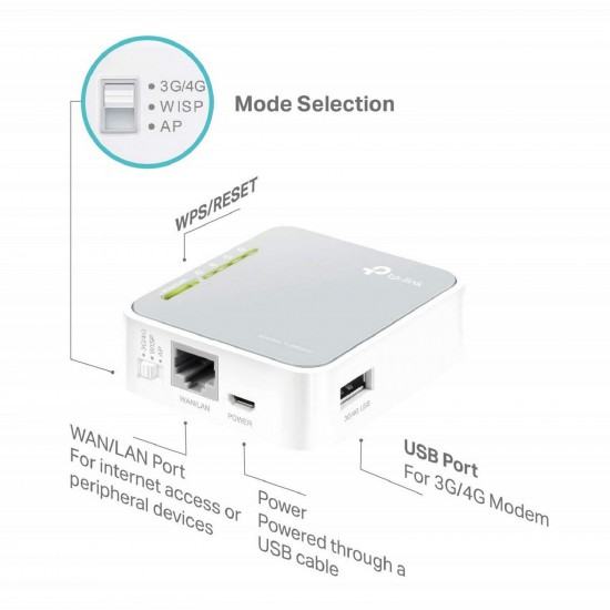 TP-Link TL-MR3020 Wireless 3G/4G 300Mbps Mini USB Port with Access Point/WISP/Router Modes Portable Router